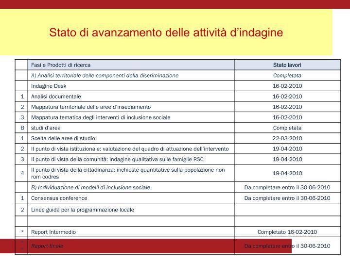 Stato di avanzamento delle attività d'indagine