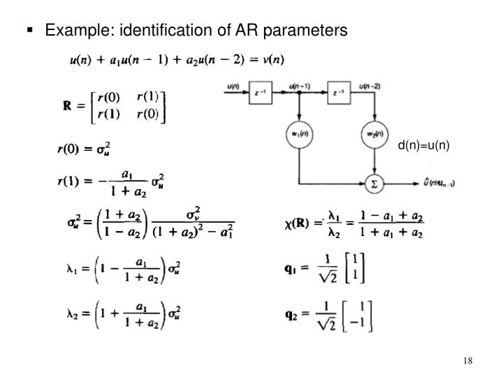 Example: identification of AR parameters