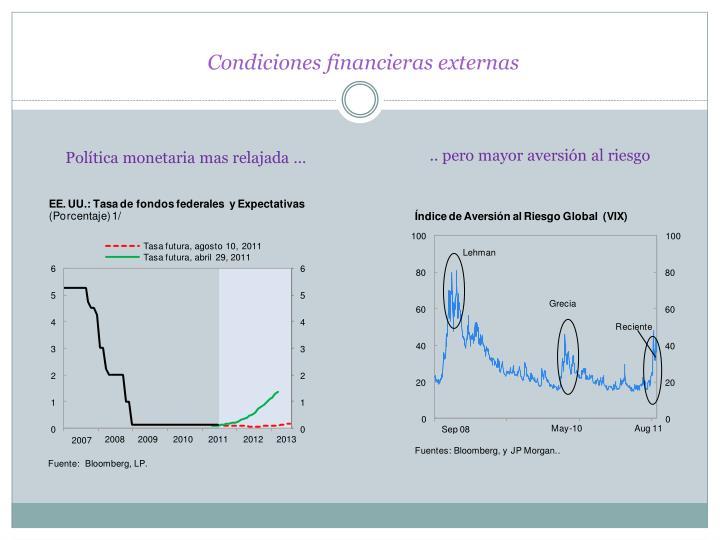 Condiciones financieras externas