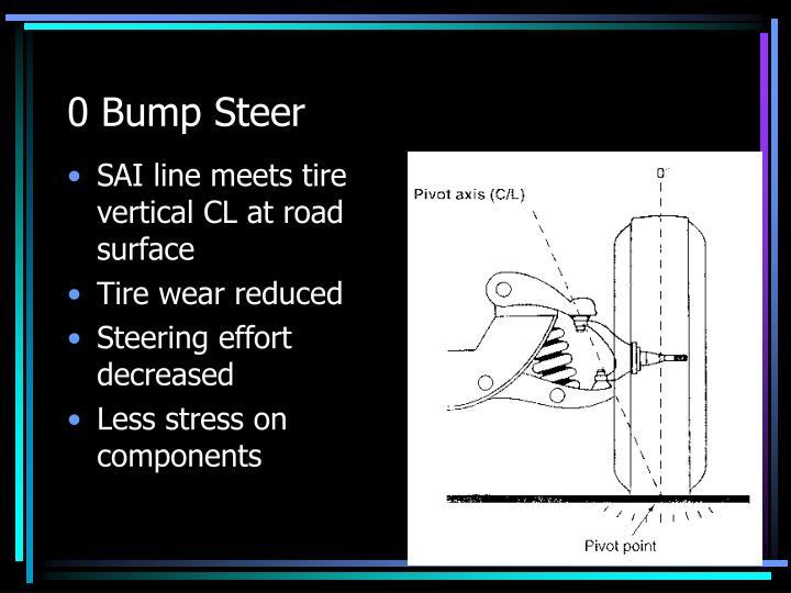 0 Bump Steer