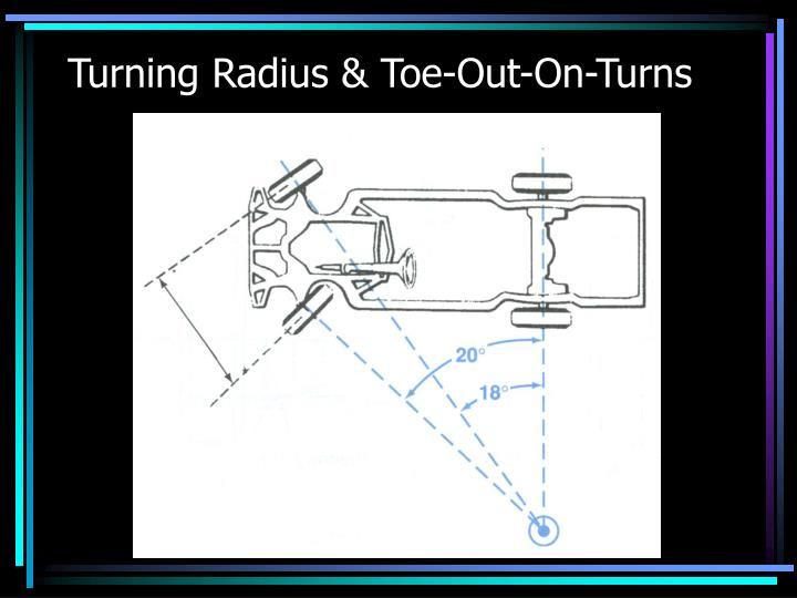 Turning Radius & Toe-Out-On-Turns