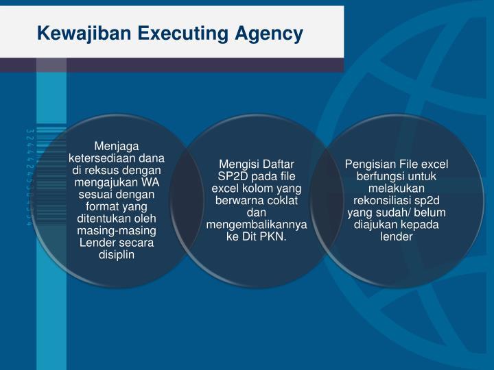 Kewajiban Executing Agency