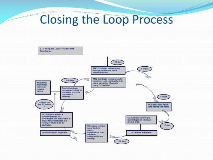 Closing the Loop Process