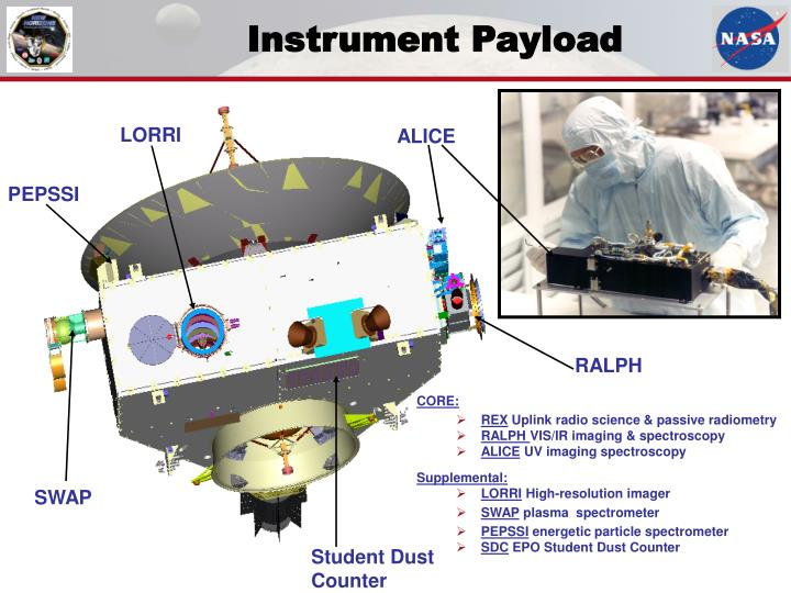 Instrument Payload