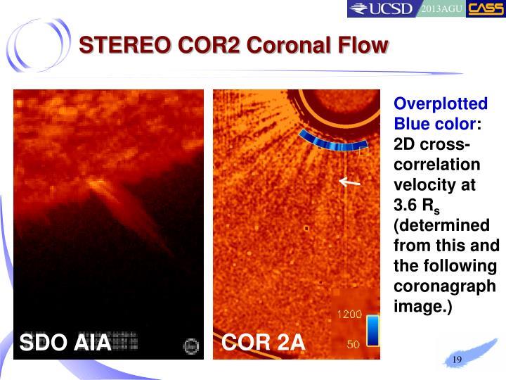 STEREO COR2 Coronal Flow