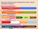rencana strategis sdm transportasi udara terkait reformasi birokrasi