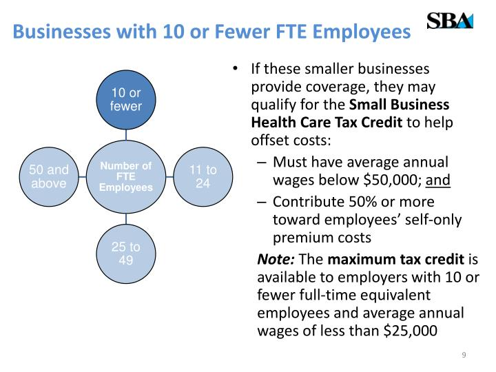 Businesses with 10 or Fewer FTE Employees