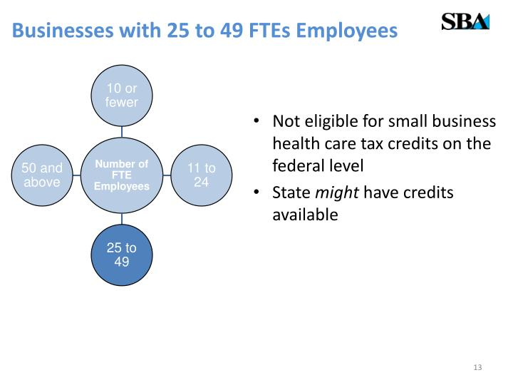 Businesses with 25 to 49 FTEs Employees