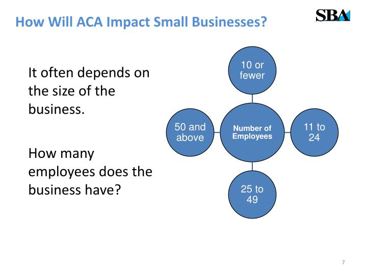 How Will ACA Impact Small Businesses?