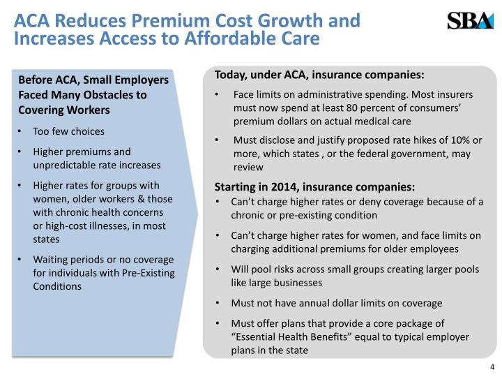 ACA Reduces Premium Cost Growth and