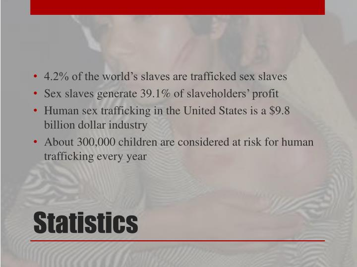 4.2% of the world's slaves are trafficked sex