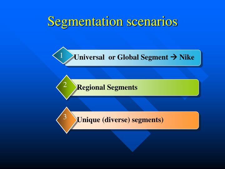 nike s market segmentation targeting and positioning Marketing segmentation, targeting and positioning essay 1388 words | 6 pages 1 describe in your own words, market segmentation, give an example of how a market may be segmented, and explain the reason for segmentation.