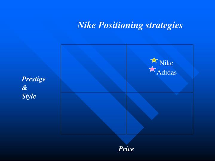 nike segmentation targeting positioning Segmentation, targeting and positioning is the second element of creating a business development strategy stp comes directly after business analysis.