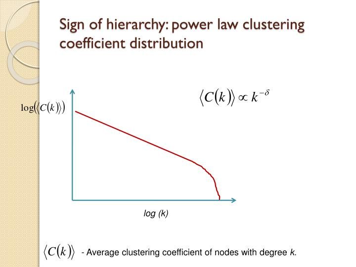 Sign of hierarchy: power law clustering coefficient distribution