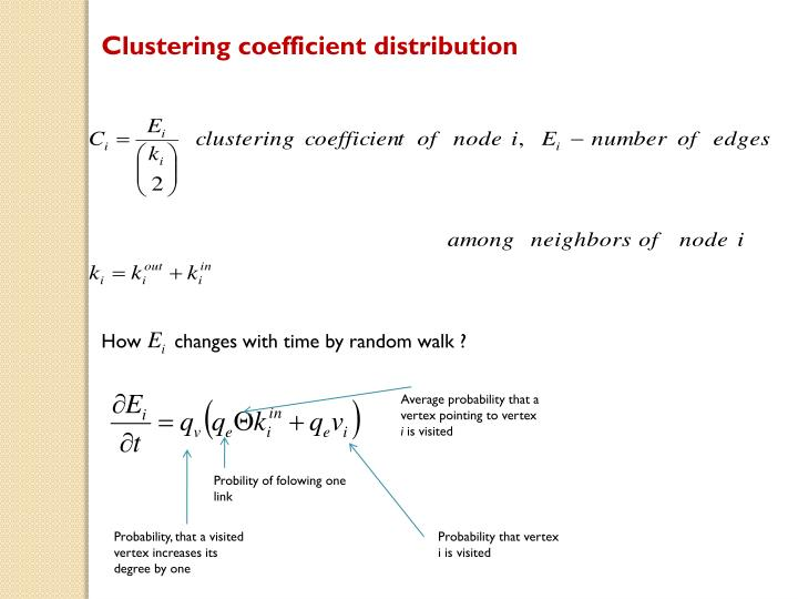 Clustering coefficient distribution