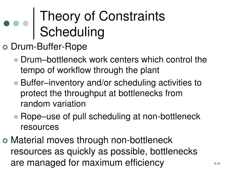 Theory of Constraints Scheduling