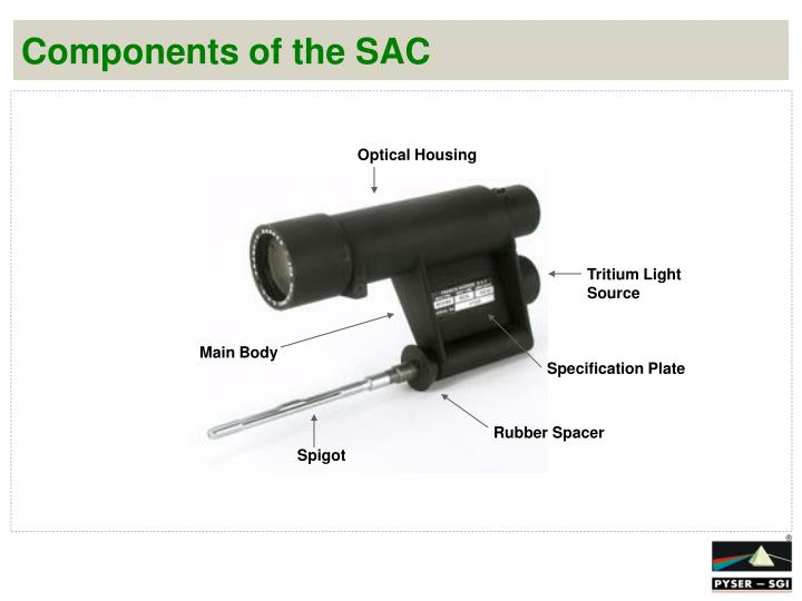 Components of the SAC