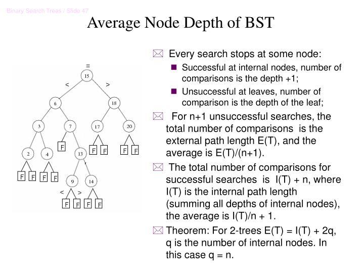 Average Node Depth of BST