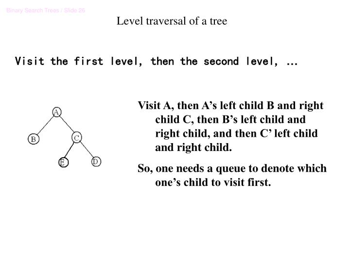 Level traversal of a tree