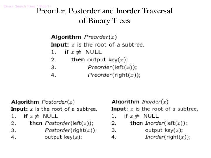 Preorder, Postorder and Inorder