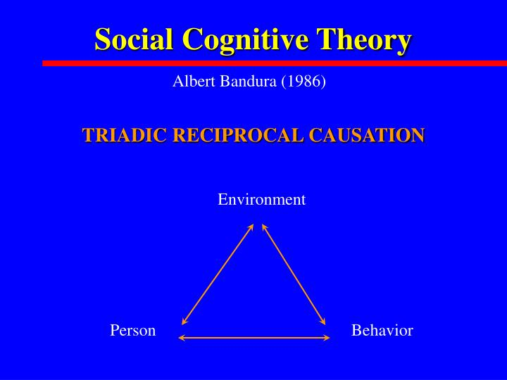 Social cognitive theory1