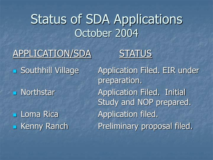 Status of SDA Applications