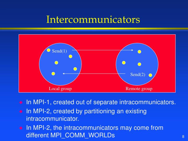 Intercommunicators