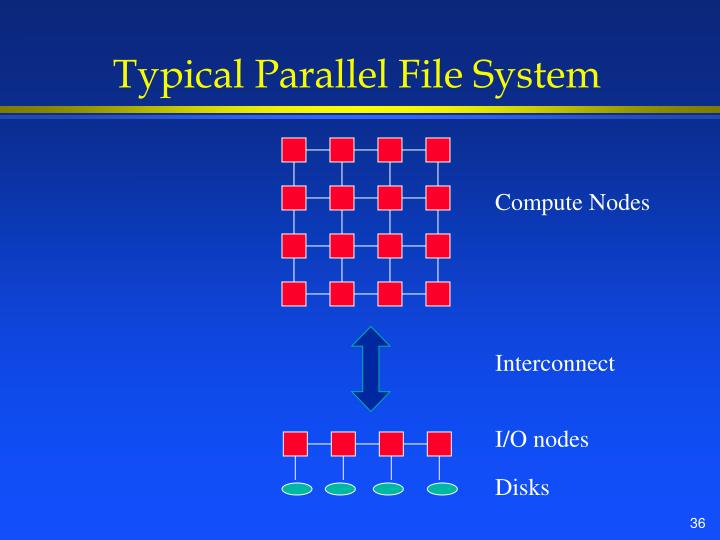 Typical Parallel File System