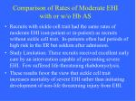 comparison of rates of moderate ehi with or w o hb as