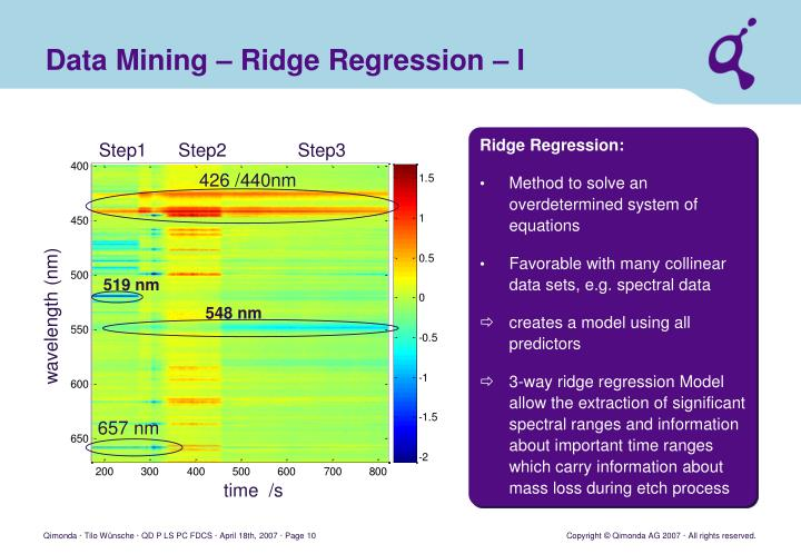 Data Mining – Ridge Regression – I