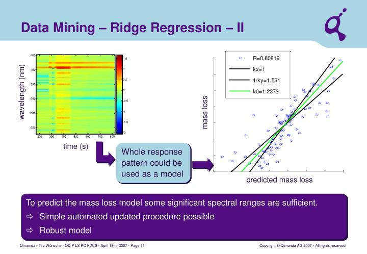 Data Mining – Ridge Regression – II