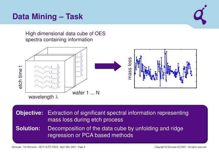 Data Mining – Task