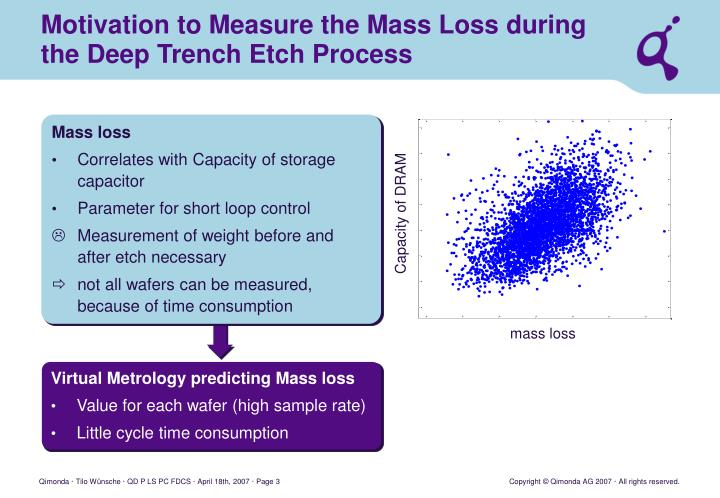 Virtual Metrology predicting Mass loss