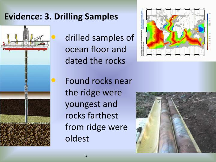 Evidence: 3. Drilling Samples
