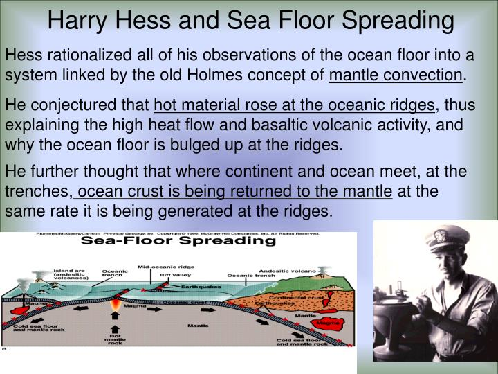 Hess rationalized all of his observations of the ocean floor into a system linked by the old Holmes concept of
