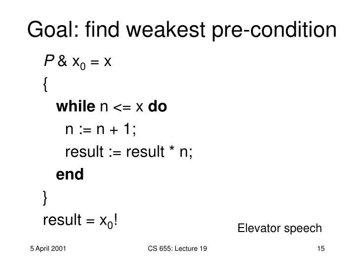 Goal: find weakest pre-condition