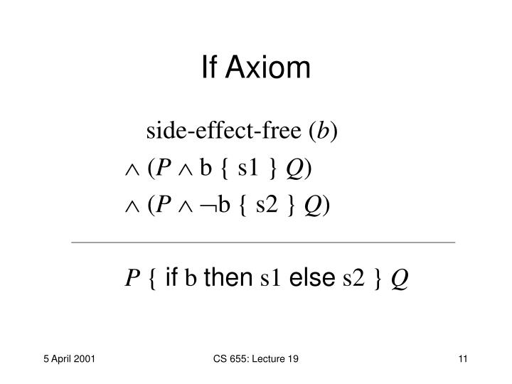 If Axiom