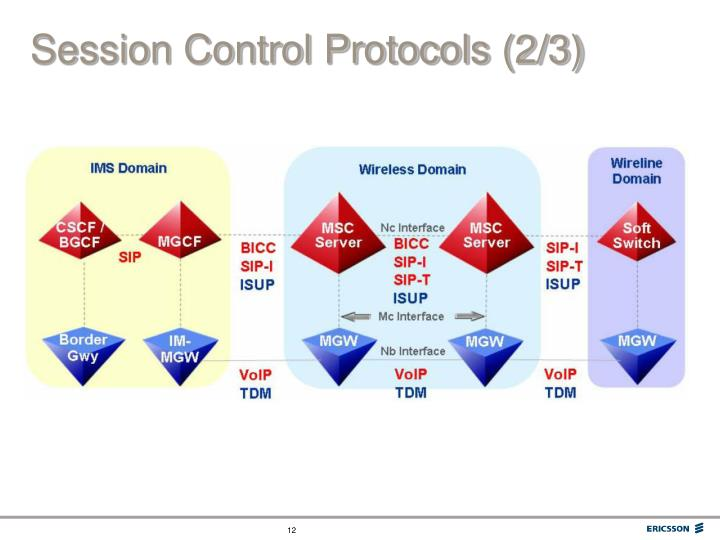 Session Control Protocols (2/3)