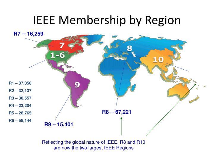 IEEE Membership by Region