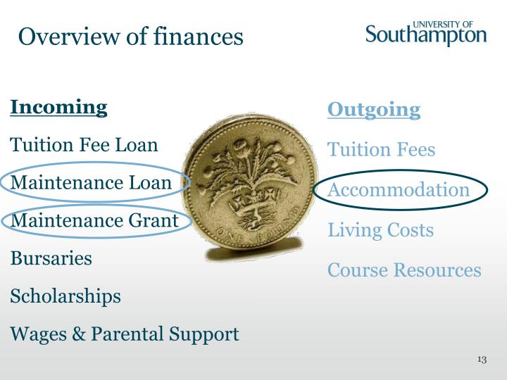 Overview of finances