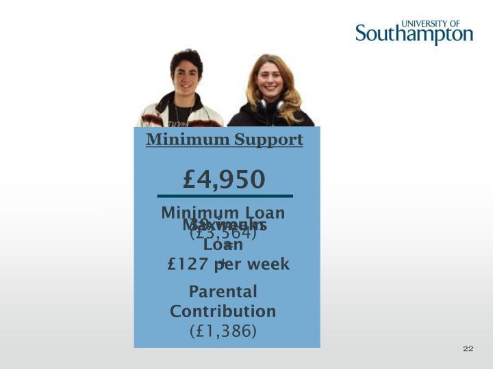 Minimum Support