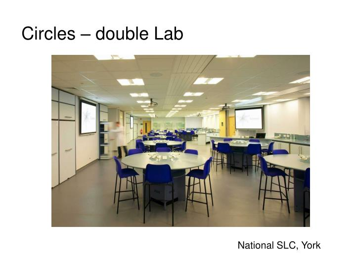 Circles – double Lab