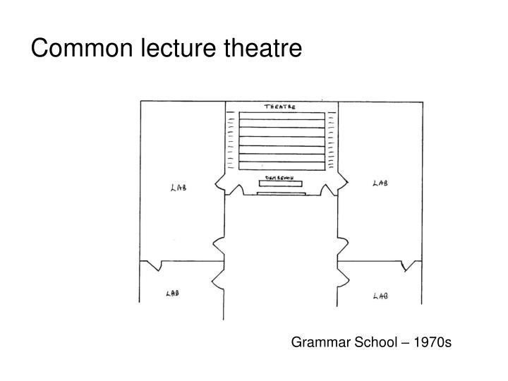 Common lecture theatre