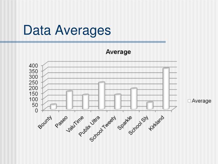 Data Averages