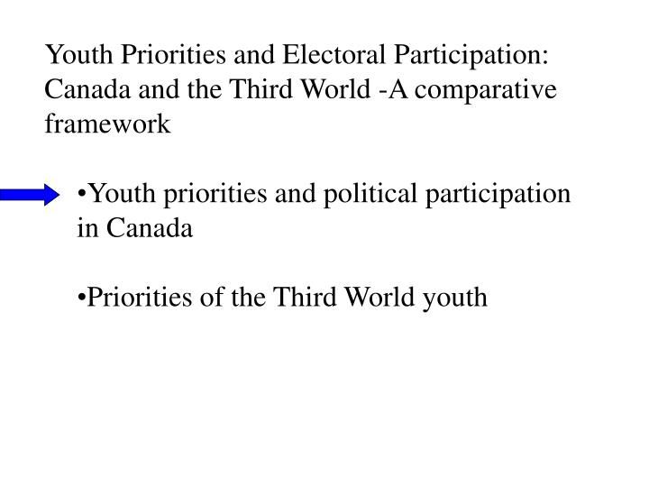 Youth Priorities and Electoral Participation:  Canada and the Third World -A comparative framework