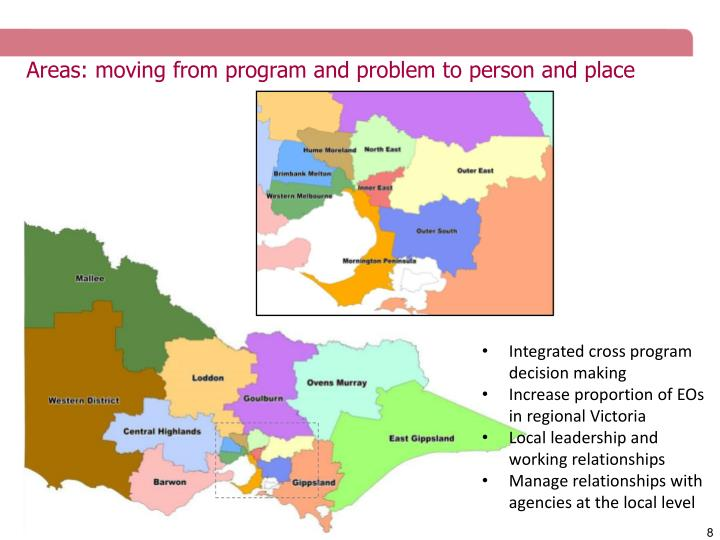 Areas: moving from program and problem to person and place