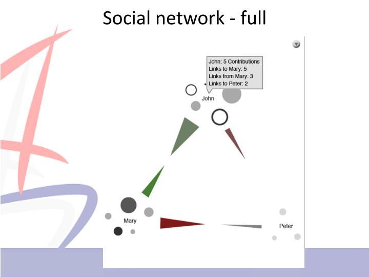 Social network - full