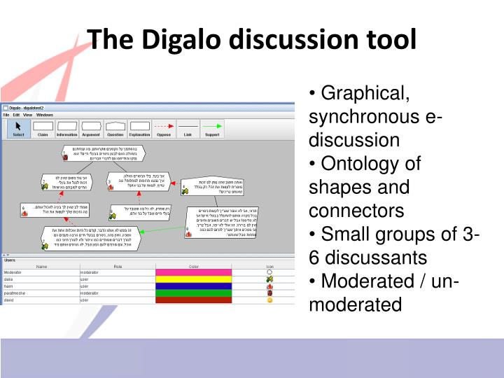 The digalo discussion tool