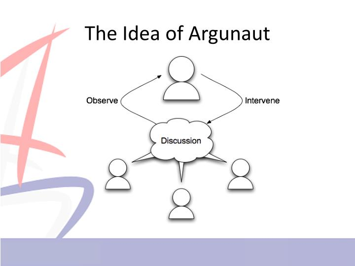 The idea of argunaut