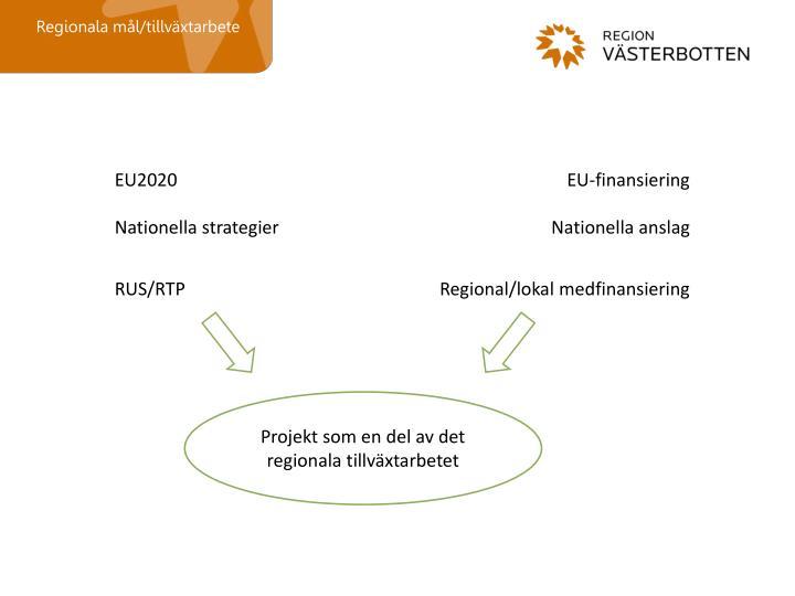 Regionala mål/tillväxtarbete